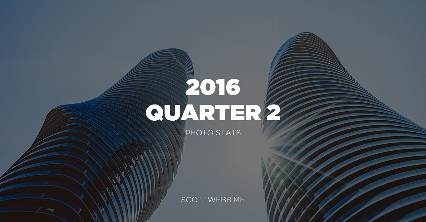 What Went Down in Quarter 2 at Scott Webb Photography