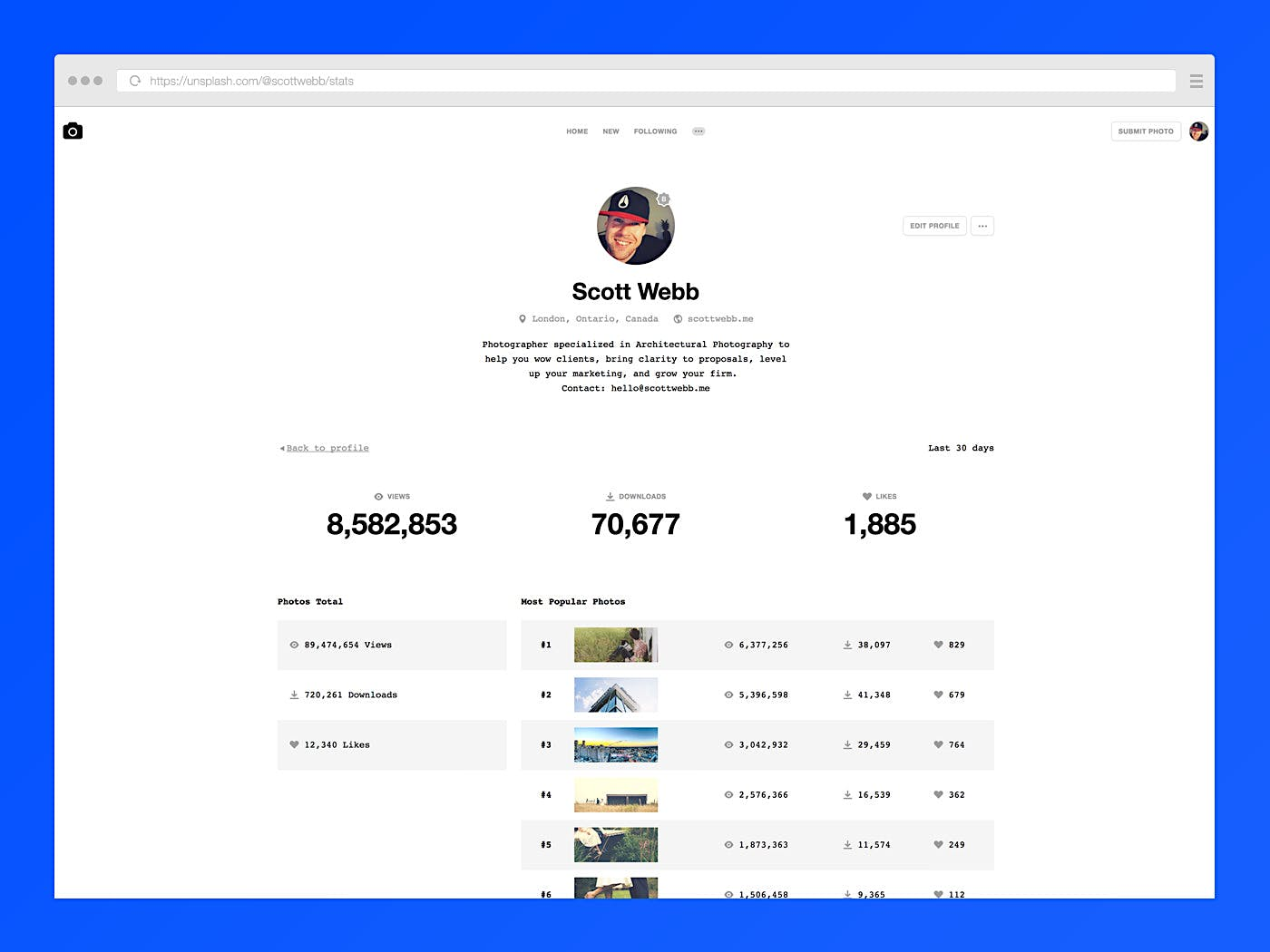 Track, log, and measure your Unsplash photo stats for greater future insight (using minimal effort)
